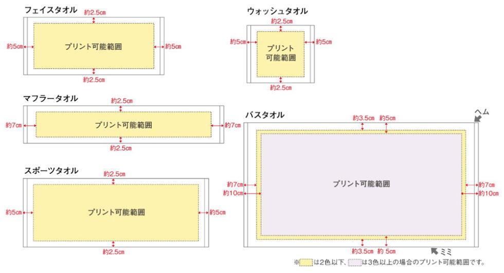 顔料プリンドのデザイン